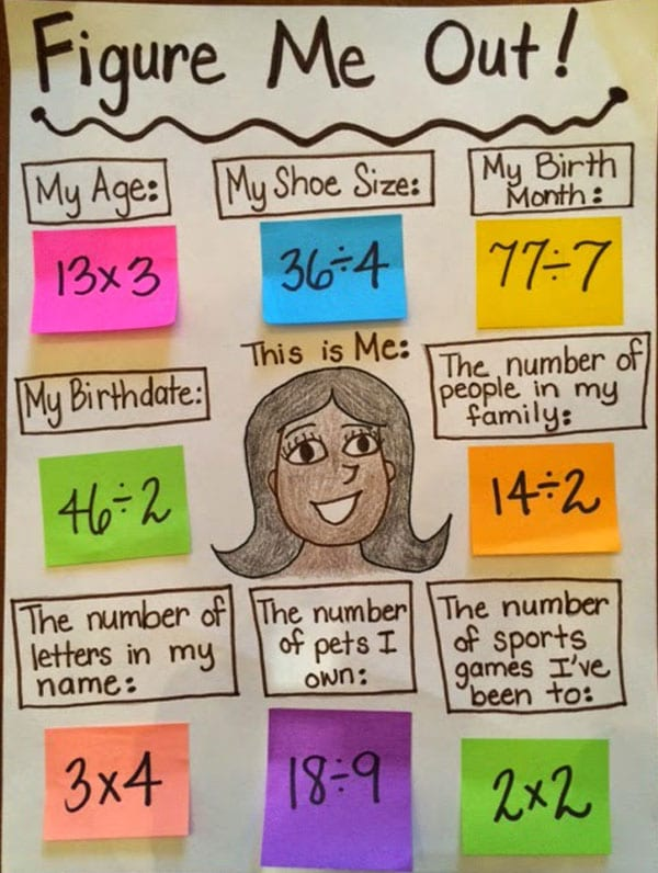 Classroom Lesson Ideas: Figure Me Out Multiplication & Division Activity