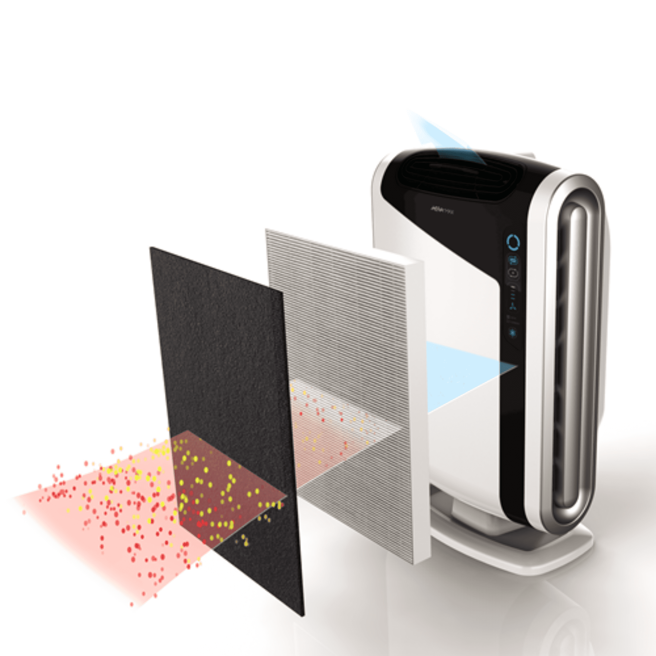 Fellowes Aeramax Air Purifier removes 99.97% of indoor air pollutants